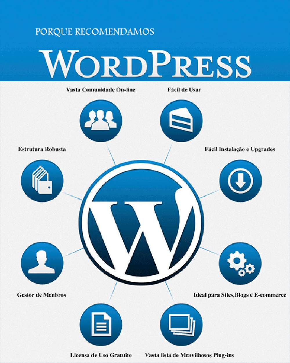 wordpress porque recomendamos