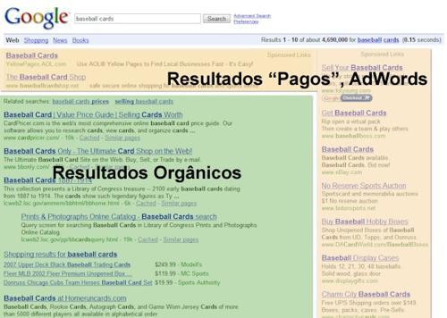 Links Patrocinados e Resultados Orgânicos Google